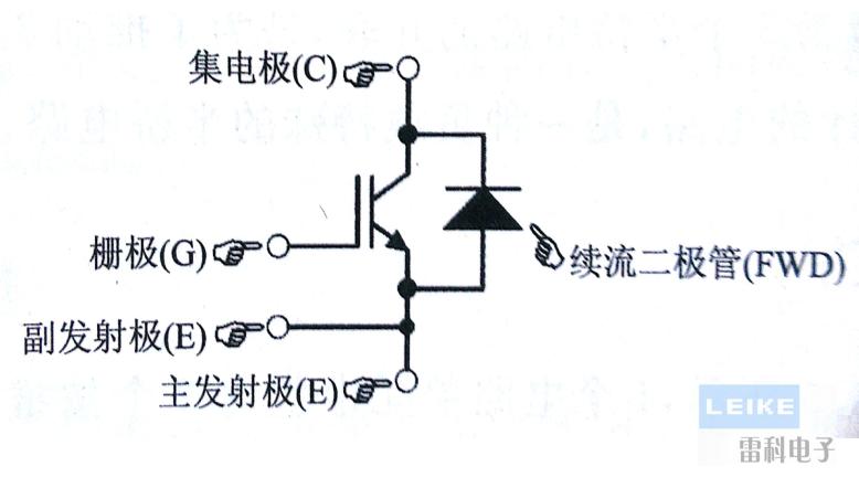 其中,断路器和三相逆变器给出的都是IGBT管芯的技术规格,具体含义参见第3章相关内容;三相整流桥的参数含义如下。 VRRM:最大反向峰值电压,峰值,其中一个二极管的电压规格最大值。 IFAVM:最大正向平均电流,最大整流电流,与结温或环境温度有关。 IFSM:最大正向浪涌电流,最大正向峰值电流,与结温或环境温度有关。 NTC的技术参数含义如下。  R25:额定零功率电阻值,NTC的冷态电阻值,电阻本体温度为25时的电阻值,典型值。R25就是NTC热敏电阻的标称电阻值。通常所说NTC多少阻值指的